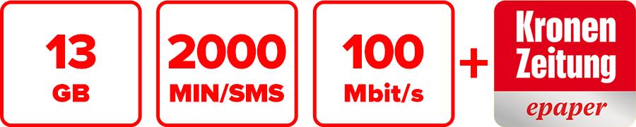 Inklusive 13 GB, 2000 MIN/SMS, 100 Mbit/s und Krone ePaper